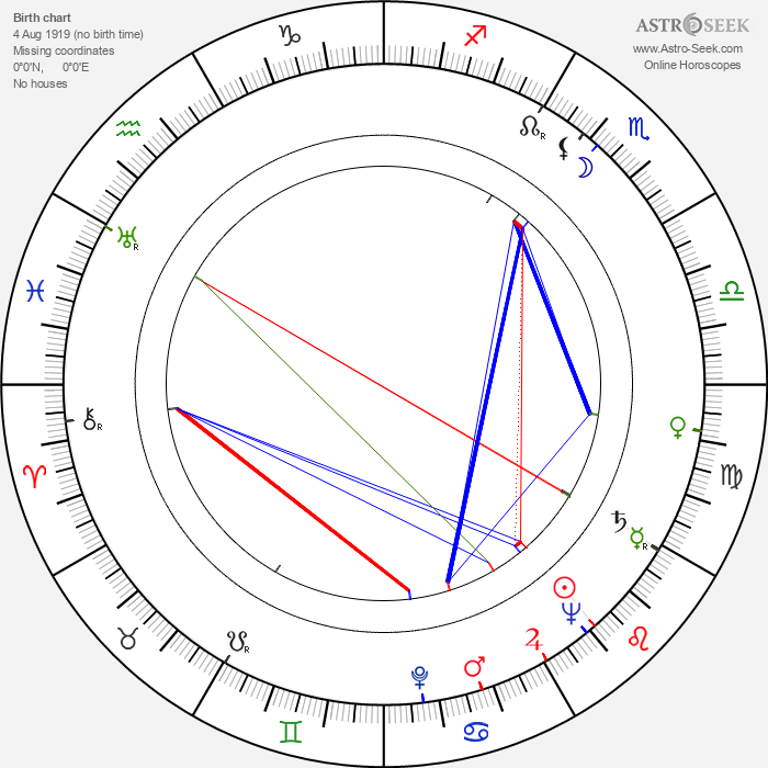 Patricia Dane - Astrology Natal Birth Chart