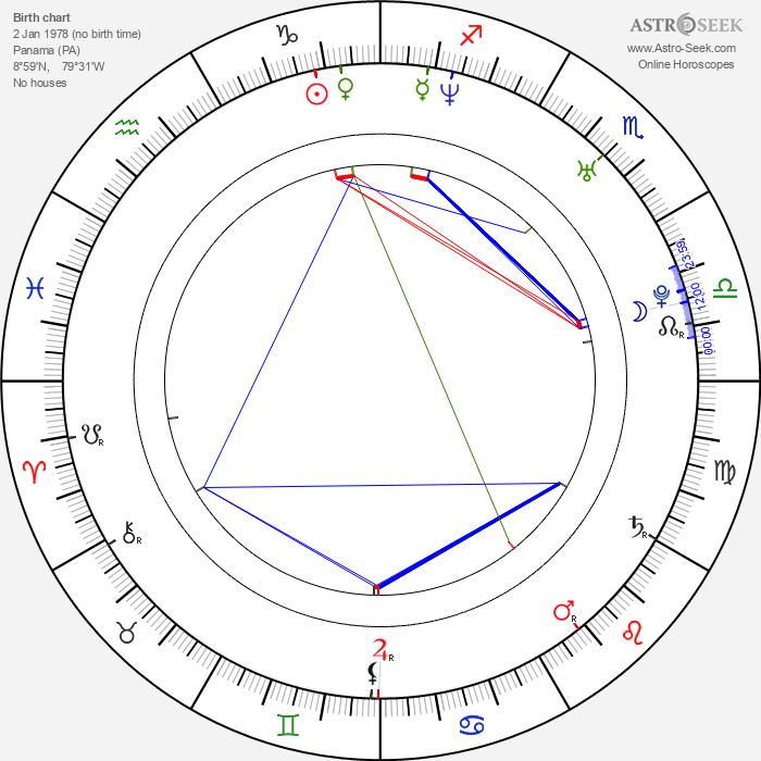 Patricia De Leon - Astrology Natal Birth Chart
