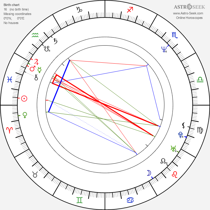 Patricia Echegoyen - Astrology Natal Birth Chart