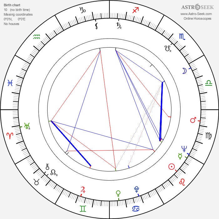 Patricia Huston - Astrology Natal Birth Chart