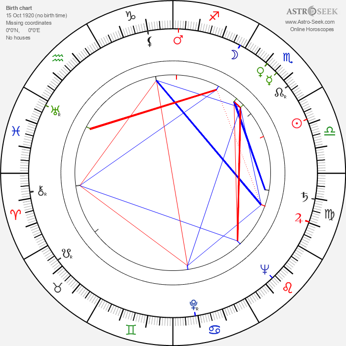 Patricia Jessel - Astrology Natal Birth Chart