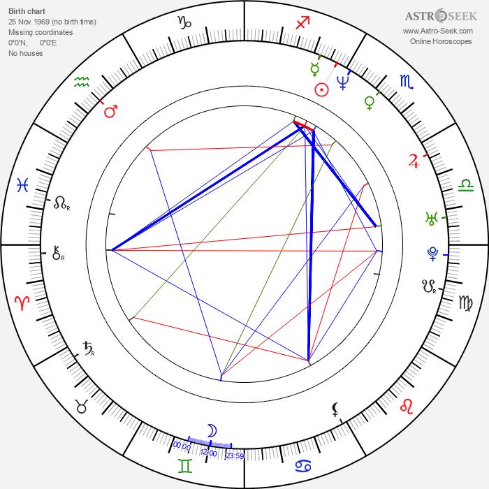 Patricia Kelly - Astrology Natal Birth Chart