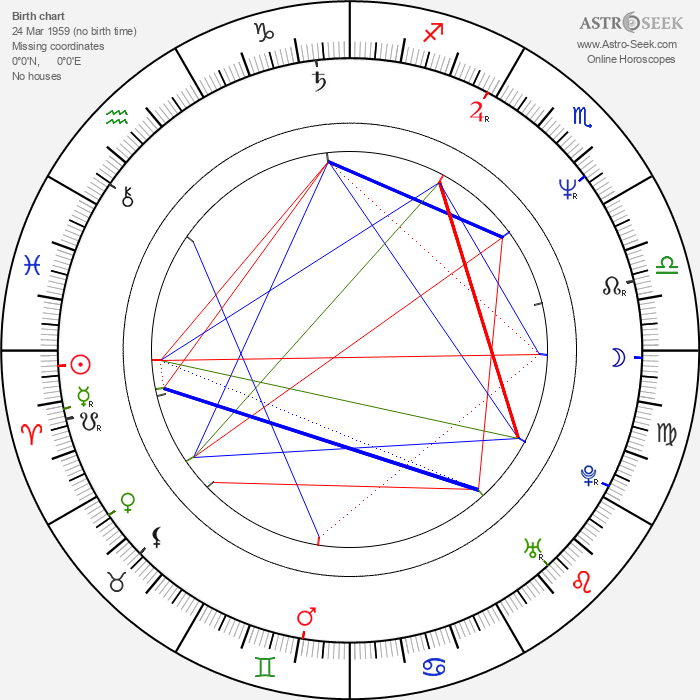 Patricia Millardet - Astrology Natal Birth Chart