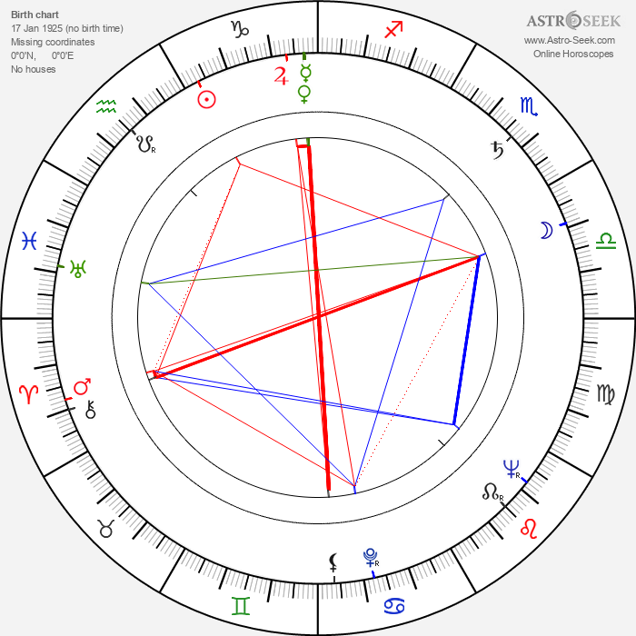 Patricia Owens - Astrology Natal Birth Chart