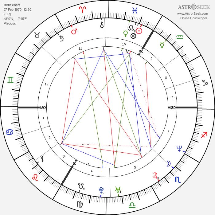 Patricia Petibon - Astrology Natal Birth Chart
