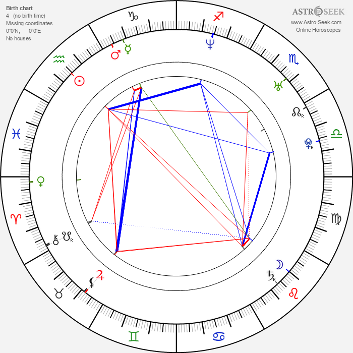 Patricia Prata - Astrology Natal Birth Chart