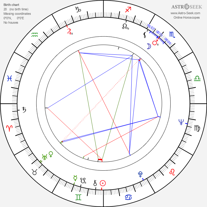 Patricia Quinn - Astrology Natal Birth Chart