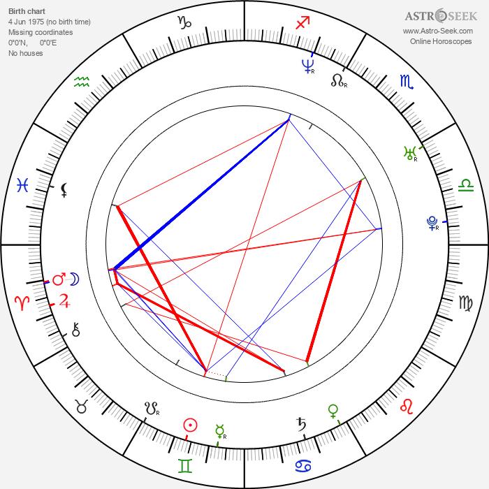 Patricia Schumann - Astrology Natal Birth Chart