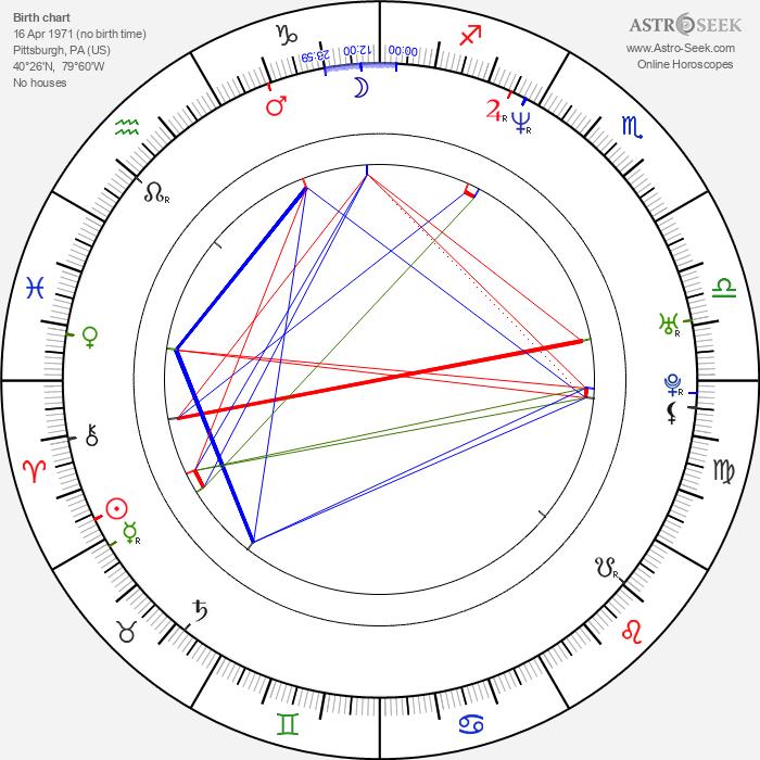 Patricia Skeriotis - Astrology Natal Birth Chart
