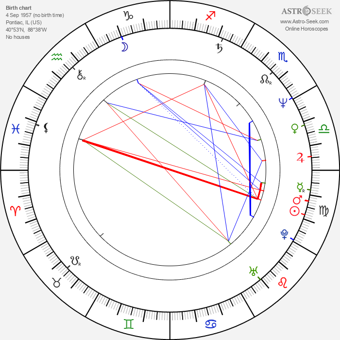 Patricia Tallman - Astrology Natal Birth Chart