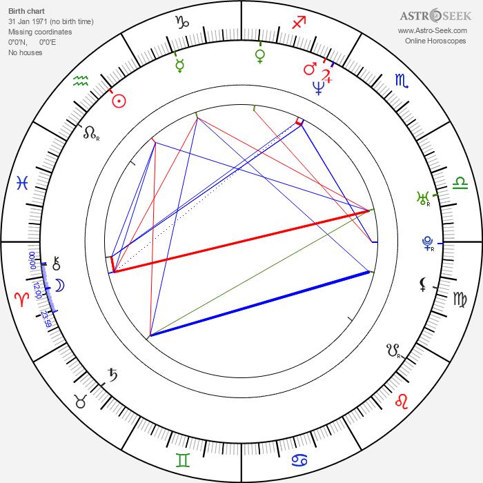 Patricia Velasquez - Astrology Natal Birth Chart