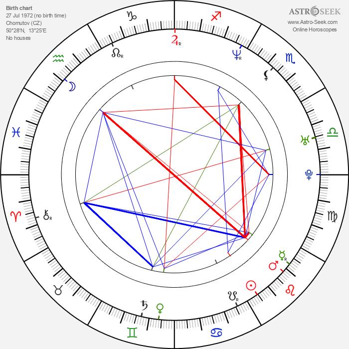 Patricie Kotalíková - Astrology Natal Birth Chart