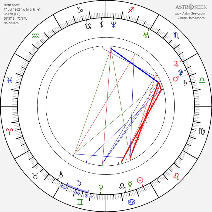 Patricio Valladares - Astrology Natal Birth Chart
