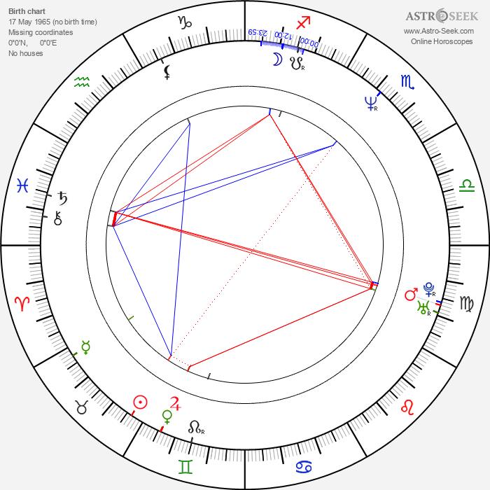 Patrick Alessandrin - Astrology Natal Birth Chart