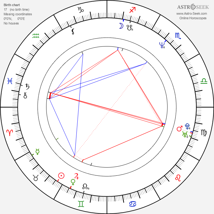 Patrick Alessandrin - Astrology Natal Birth Chart