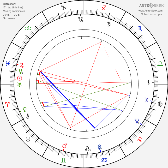 Patrick Allen - Astrology Natal Birth Chart