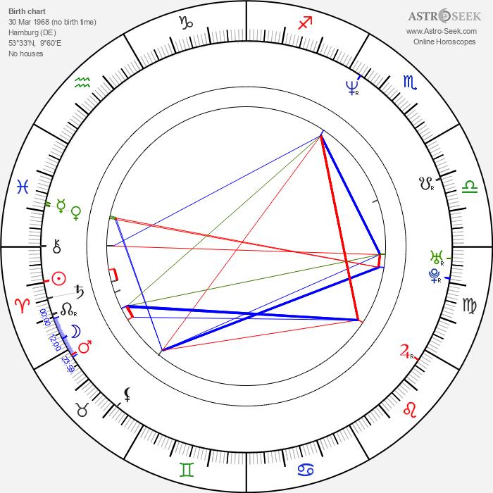 Patrick Bach - Astrology Natal Birth Chart