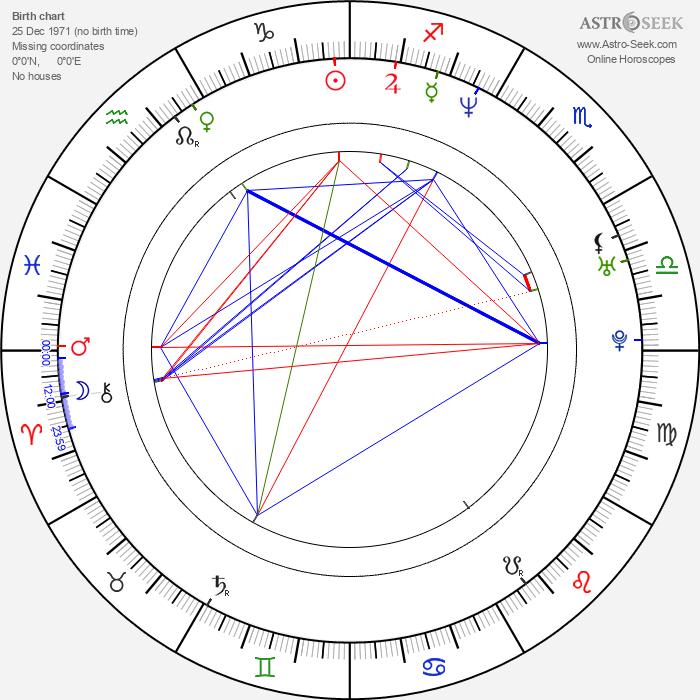 Patrick Baladi - Astrology Natal Birth Chart