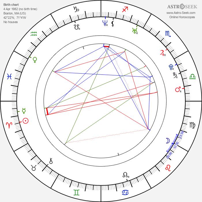 Patrick Carroll - Astrology Natal Birth Chart