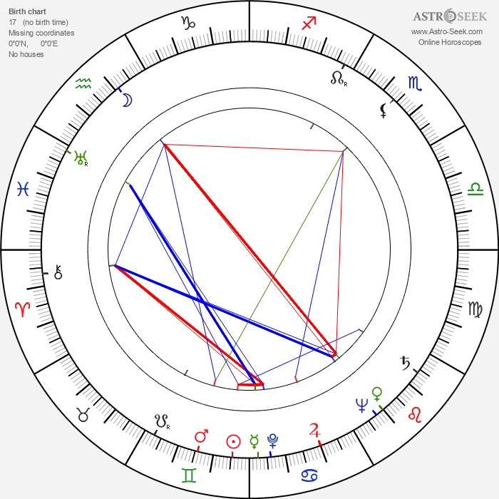Patrick Cranshaw - Astrology Natal Birth Chart