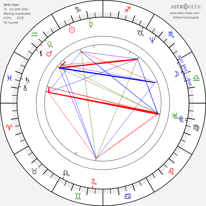 Patrick Dempsey - Astrology Natal Birth Chart