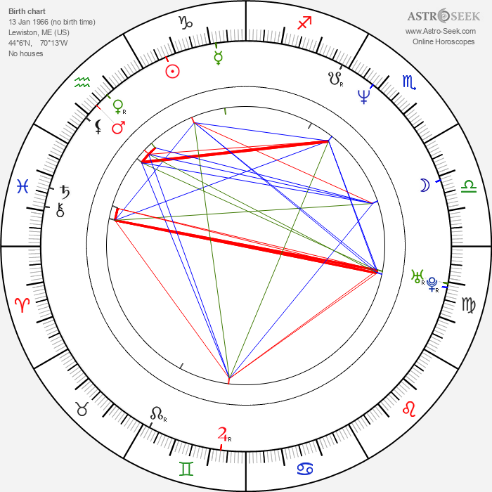Patrick Dempsey - Astrology Natal Birth Chart