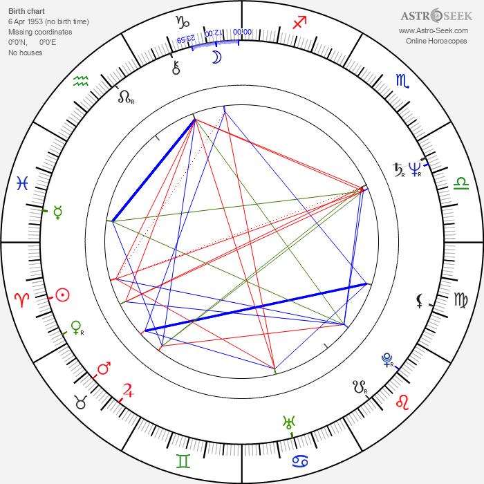 Patrick Doyle - Astrology Natal Birth Chart