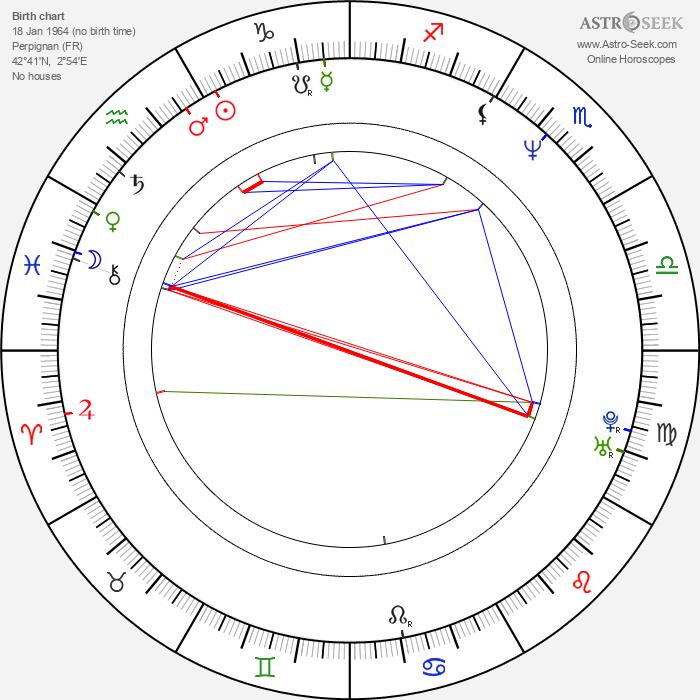 Patrick Esposito Di Napoli - Astrology Natal Birth Chart