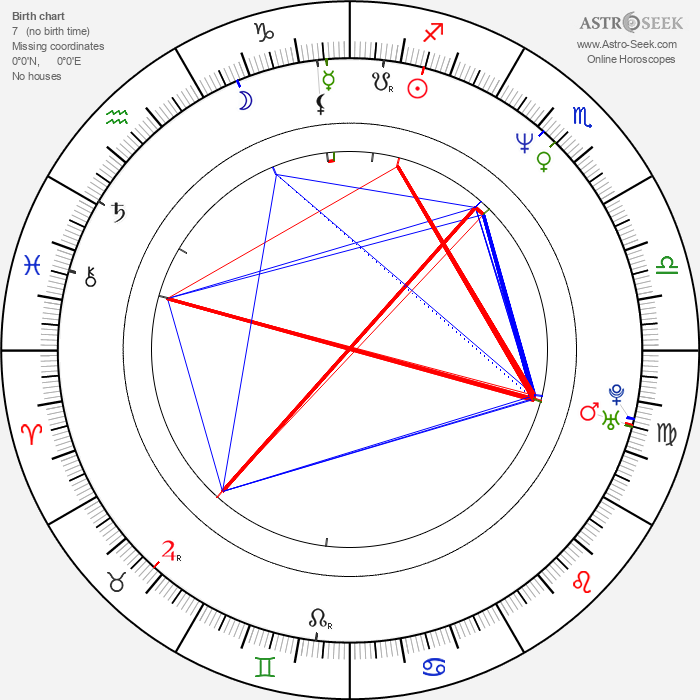 Patrick Fabian - Astrology Natal Birth Chart