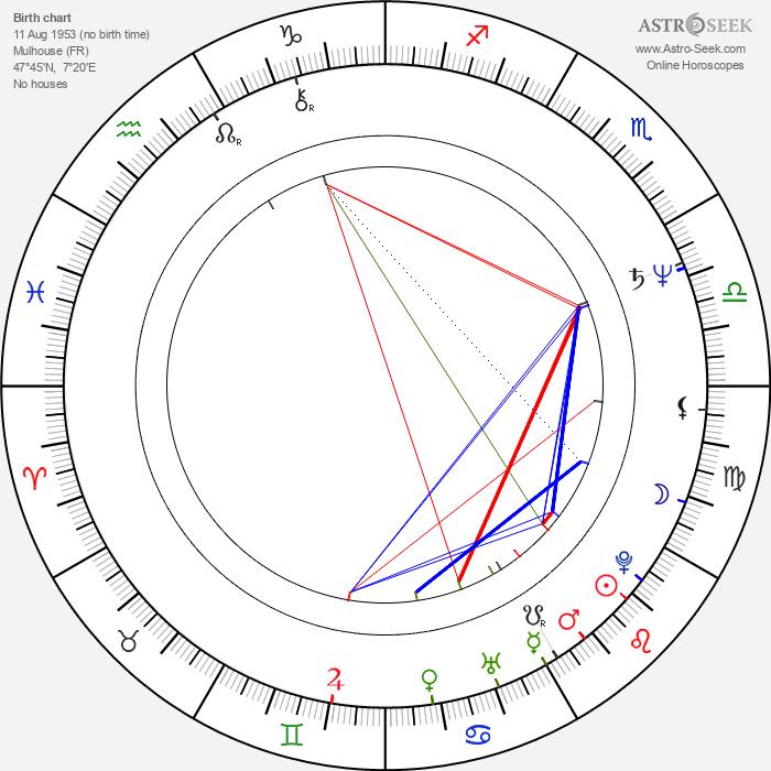 Patrick Fierry - Astrology Natal Birth Chart