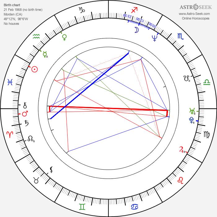 Patrick Gallagher - Astrology Natal Birth Chart