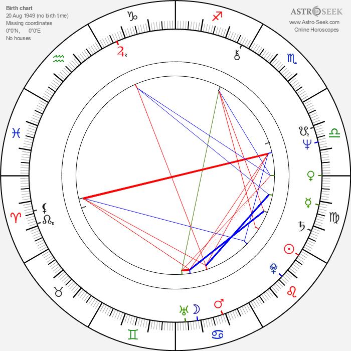 Patrick Kilpatrick - Astrology Natal Birth Chart