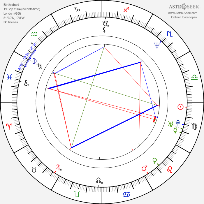 Patrick Marber - Astrology Natal Birth Chart