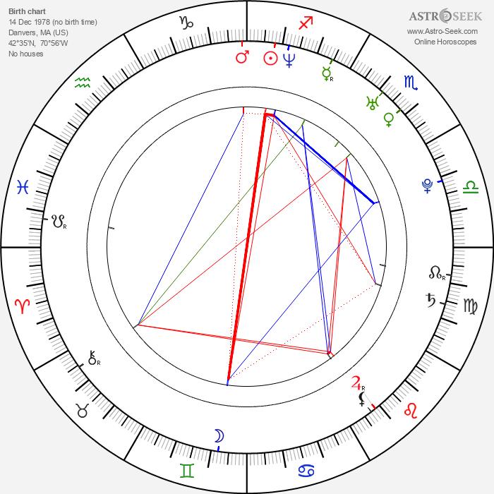 Patrick O'Brien Demsey - Astrology Natal Birth Chart