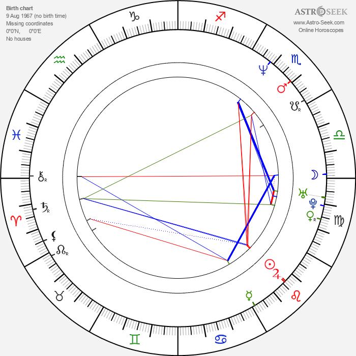 Patrick Ridremont - Astrology Natal Birth Chart