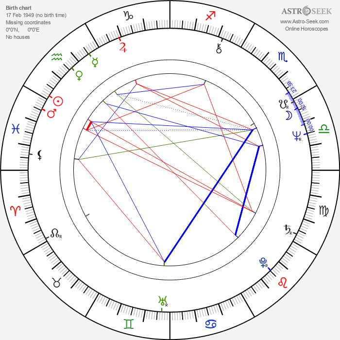 Patrick Rotman - Astrology Natal Birth Chart