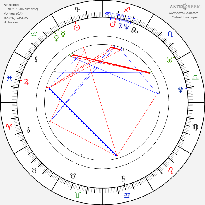 Patrick Sabongui - Astrology Natal Birth Chart