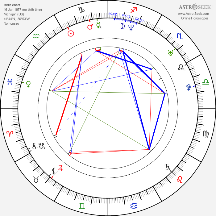Patrick Scott - Astrology Natal Birth Chart