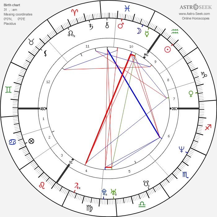 Patrick Stevens - Astrology Natal Birth Chart