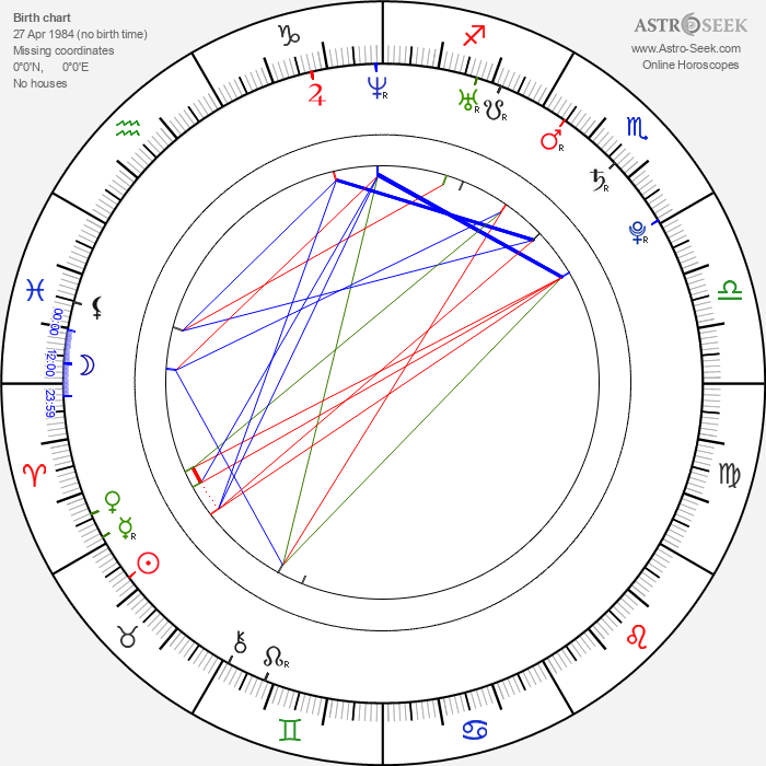Patrick Stump - Astrology Natal Birth Chart