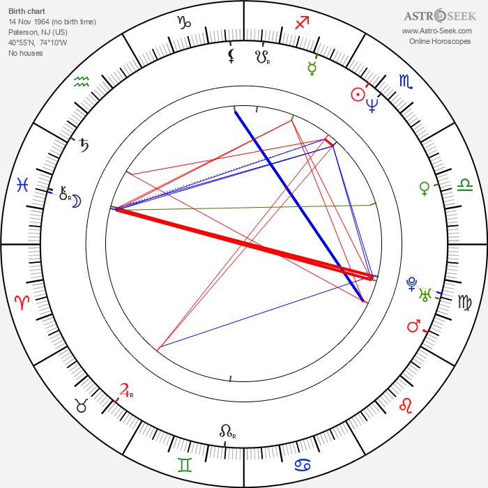 Patrick Warburton - Astrology Natal Birth Chart