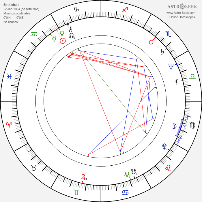 Patrick Weathers - Astrology Natal Birth Chart