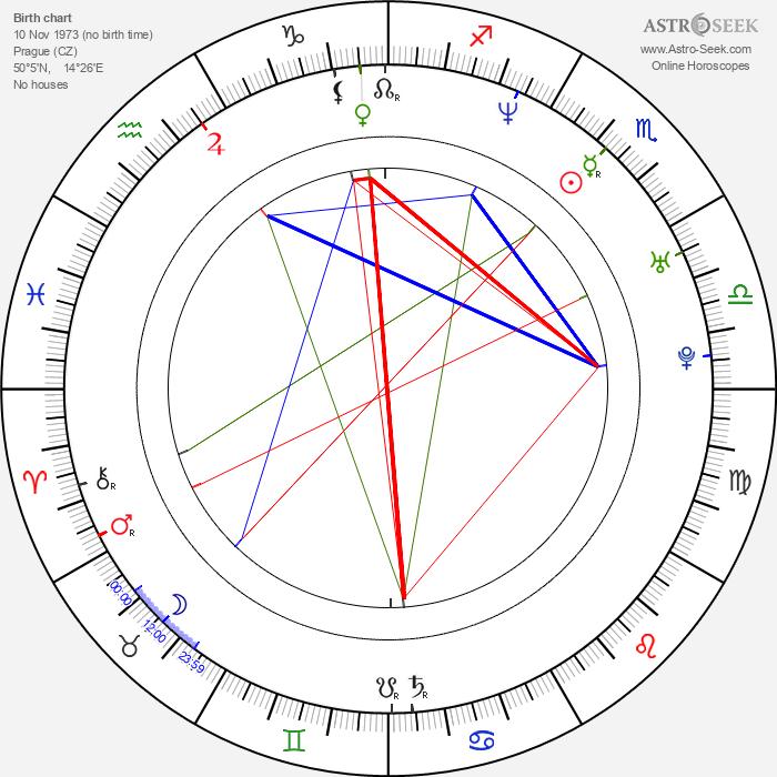 Patrik Berger - Astrology Natal Birth Chart
