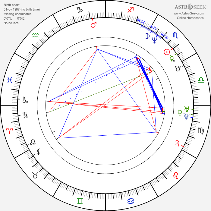 Patrik Bořecký - Astrology Natal Birth Chart