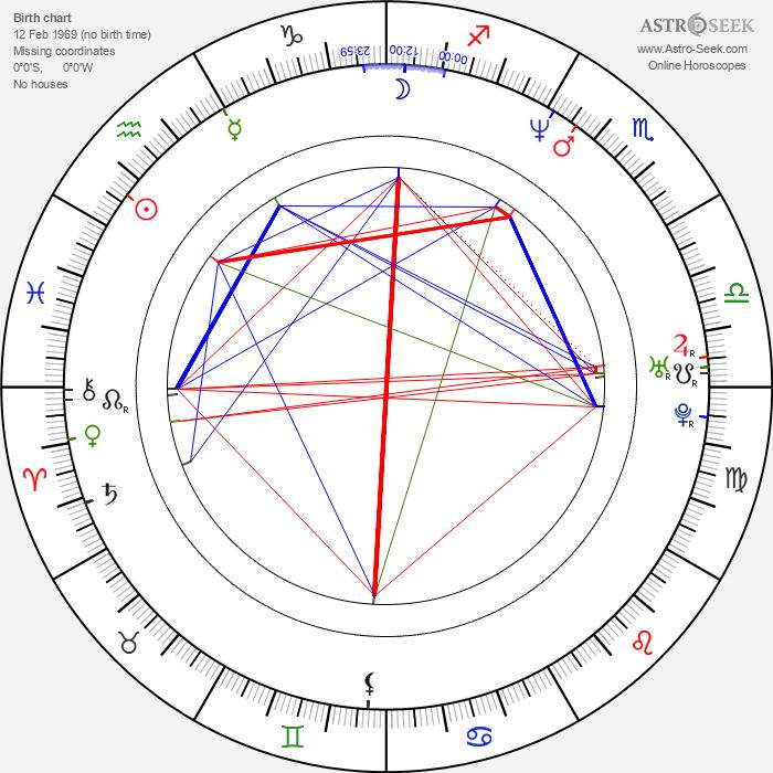 Patrik Hezucký - Astrology Natal Birth Chart