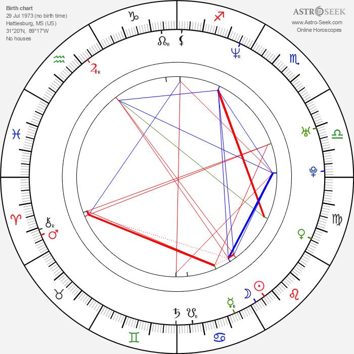 Patrik-Ian Polk - Astrology Natal Birth Chart