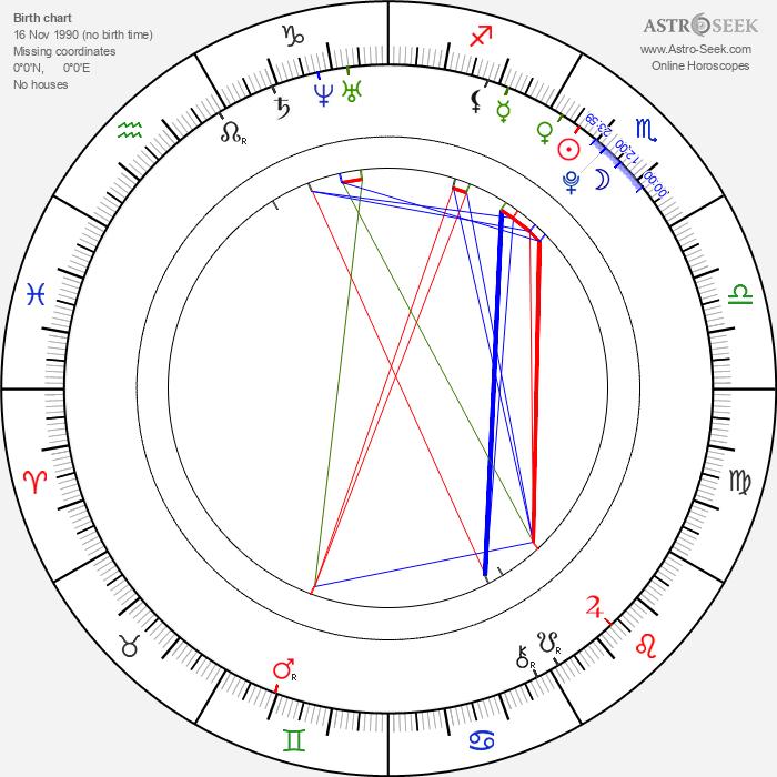 Patrik Suchánek - Astrology Natal Birth Chart