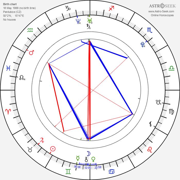 Patrik Ulrich - Astrology Natal Birth Chart