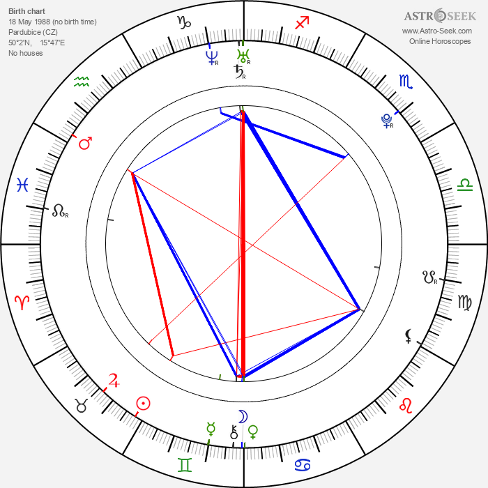 Patrik Ulrich - Astrology Natal Birth Chart
