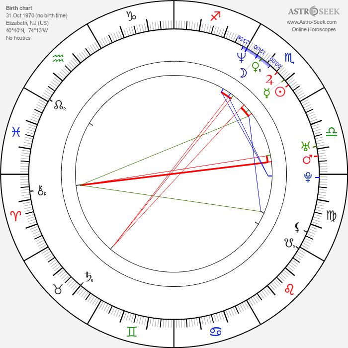 Patrizia Barretto - Astrology Natal Birth Chart